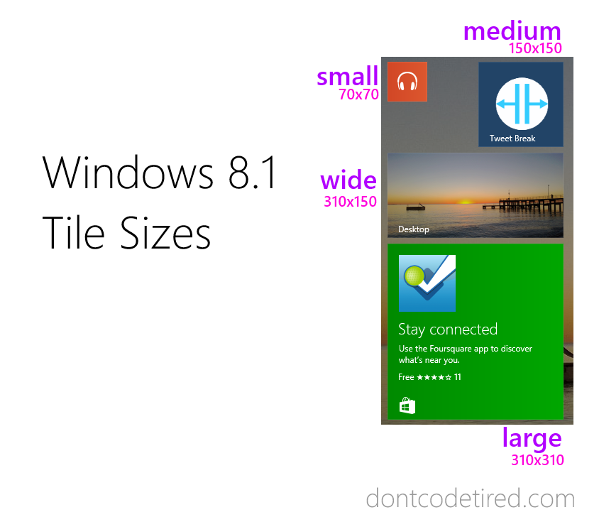 Windows 8.1 Tile Sizes