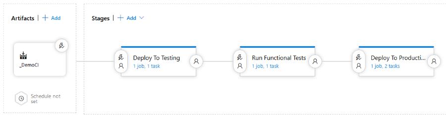 Azure DevOps Release Pipeline example